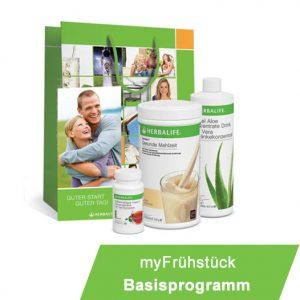 Herbalife Basisprogramme